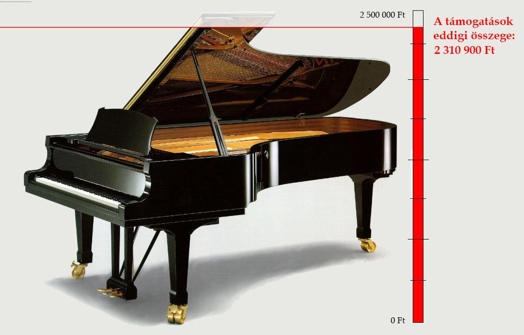 zongora_2310900Ft