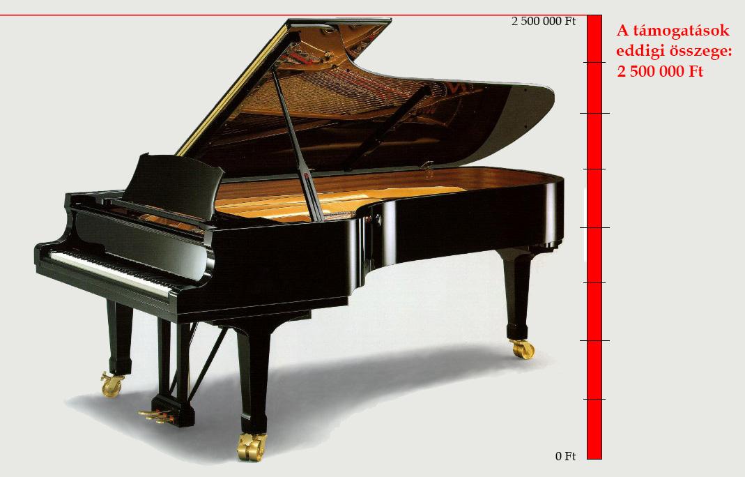 zongora_2500000Ft